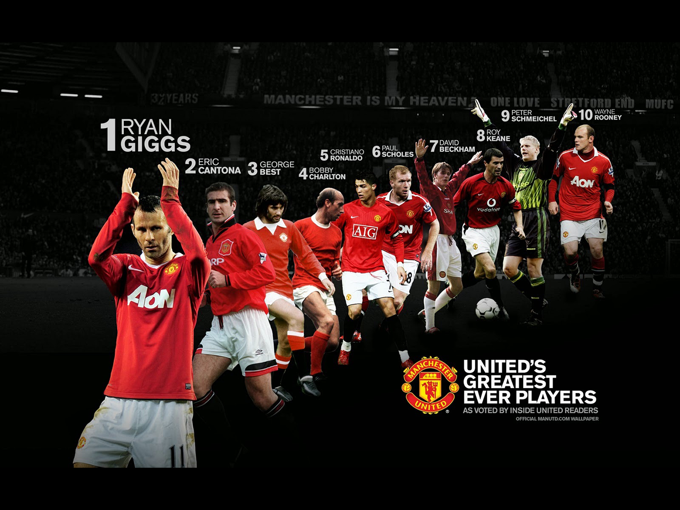 The Best Manchester United Wallpaper